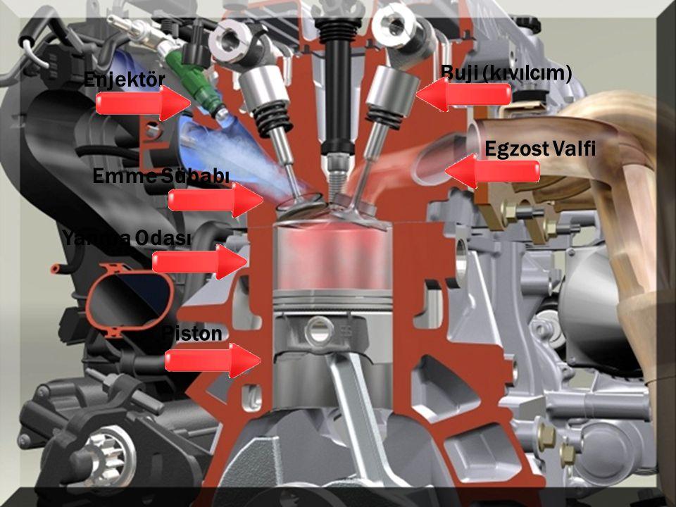 PRODUCTS Lubricants Introduction 12 Enjektör Emme Sübabı Yanma Odası Piston Buji (kıvılcım) Egzost Valfi