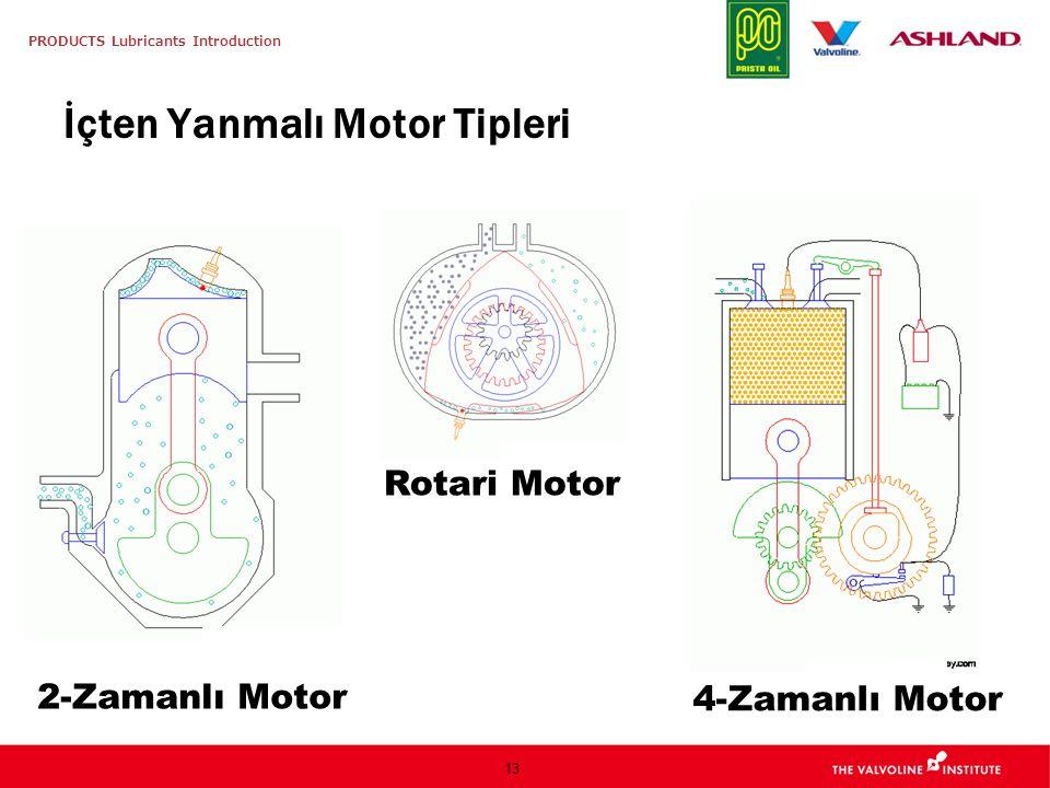 PRODUCTS Lubricants Introduction 13 İçten Yanmalı Motor Tipleri 2-Zamanlı Motor Rotari Motor 4-Zamanlı Motor
