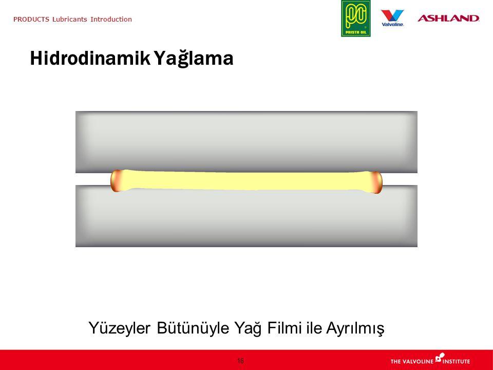 PRODUCTS Lubricants Introduction 16 Hidrodinamik Yağlama Yüzeyler Bütünüyle Yağ Filmi ile Ayrılmış