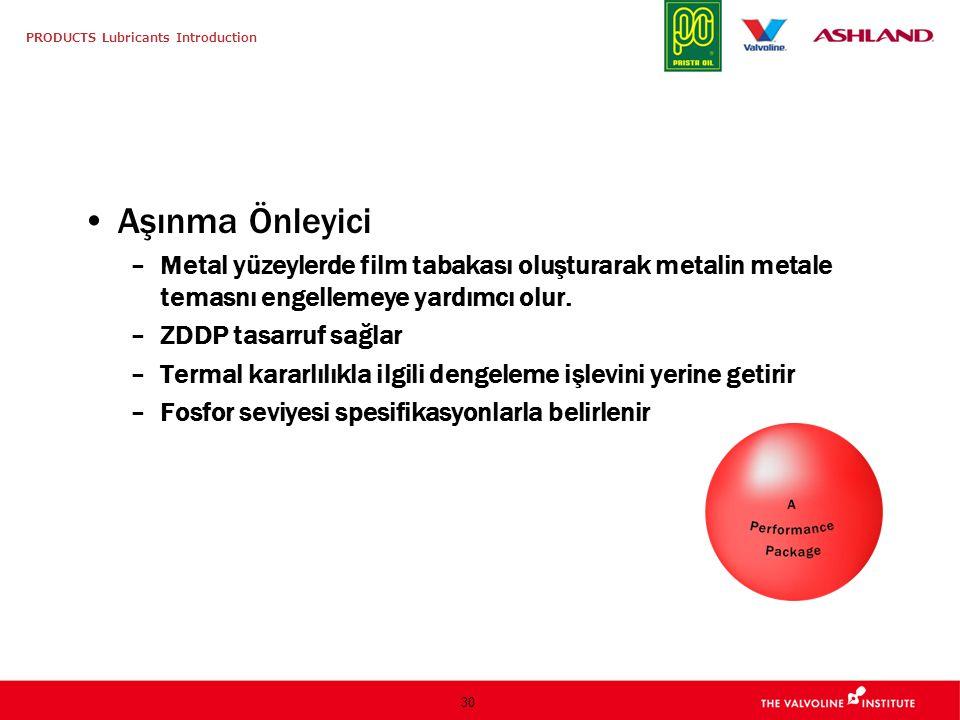 PRODUCTS Lubricants Introduction 30 Aşınma Önleyici –Metal yüzeylerde film tabakası oluşturarak metalin metale temasnı engellemeye yardımcı olur. –ZDD