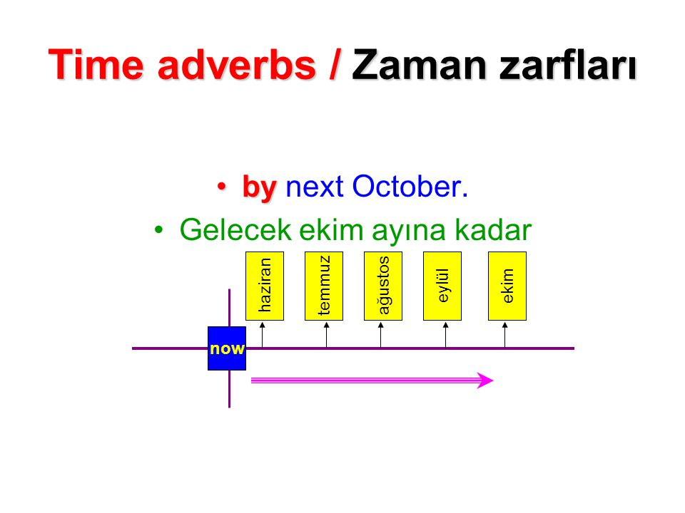 Time adverbs / Zaman zarfları by next October.