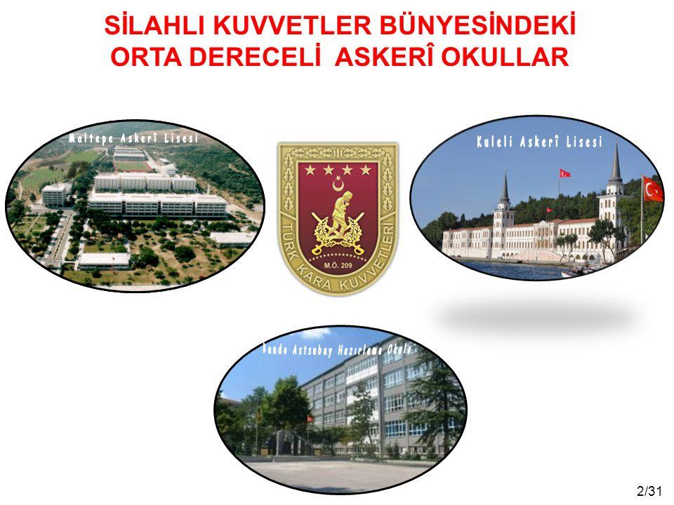 13/31 Başvurular, 19 Şubat-05 Mart 2015 tarihleri arasında ÖSYM Sınav Merkezi Yöneticiliklerine yapılacaktır.