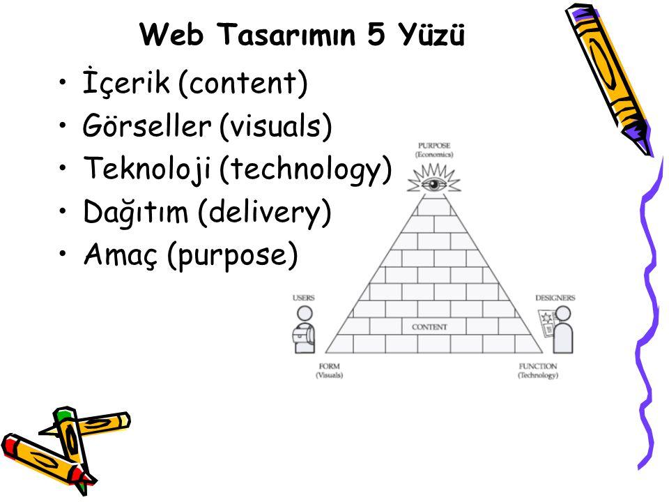 Web Tasarımın 5 Yüzü İçerik (content) Görseller (visuals) Teknoloji (technology) Dağıtım (delivery) Amaç (purpose)