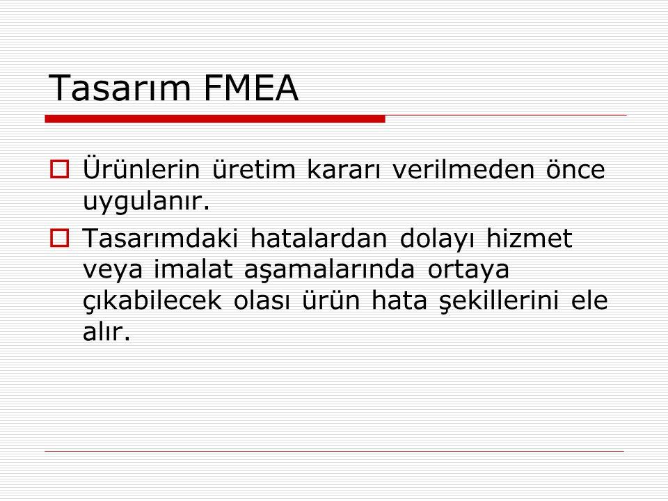 Tasarım FMEA  Ürünlerin üretim kararı verilmeden önce uygulanır.  Tasarımdaki hatalardan dolayı hizmet veya imalat aşamalarında ortaya çıkabilecek o