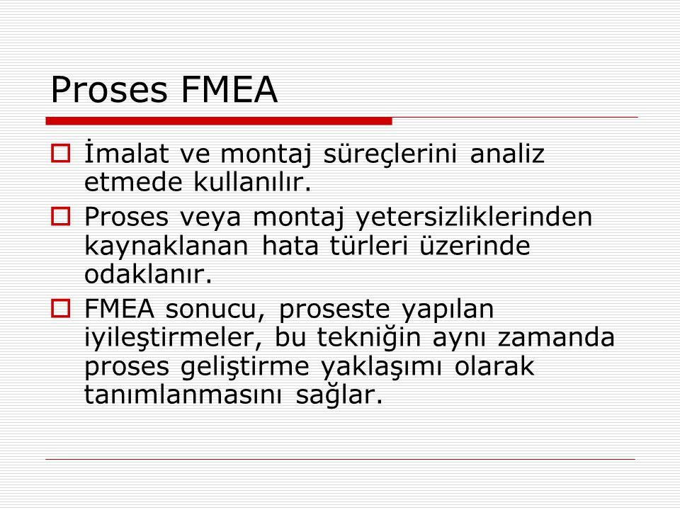 Proses FMEA  İmalat ve montaj süreçlerini analiz etmede kullanılır.  Proses veya montaj yetersizliklerinden kaynaklanan hata türleri üzerinde odakla