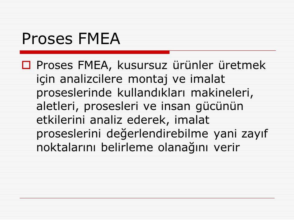 Proses FMEA  Proses FMEA, kusursuz ürünler üretmek için analizcilere montaj ve imalat proseslerinde kullandıkları makineleri, aletleri, prosesleri ve