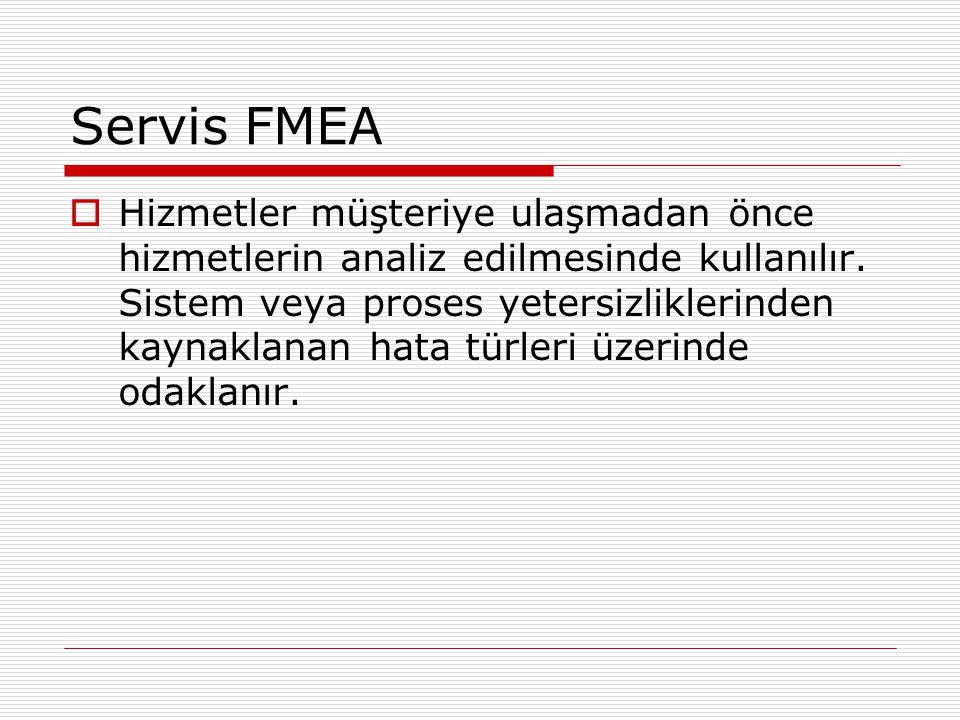 Servis FMEA  Hizmetler müşteriye ulaşmadan önce hizmetlerin analiz edilmesinde kullanılır. Sistem veya proses yetersizliklerinden kaynaklanan hata tü
