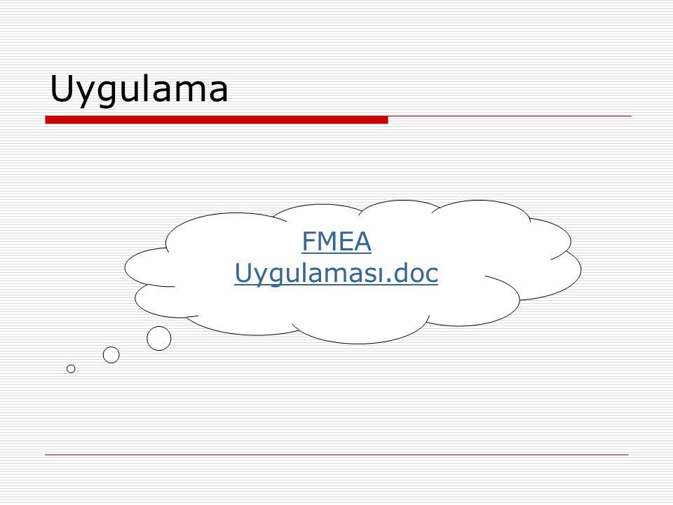 Uygulama FMEA Uygulaması.doc