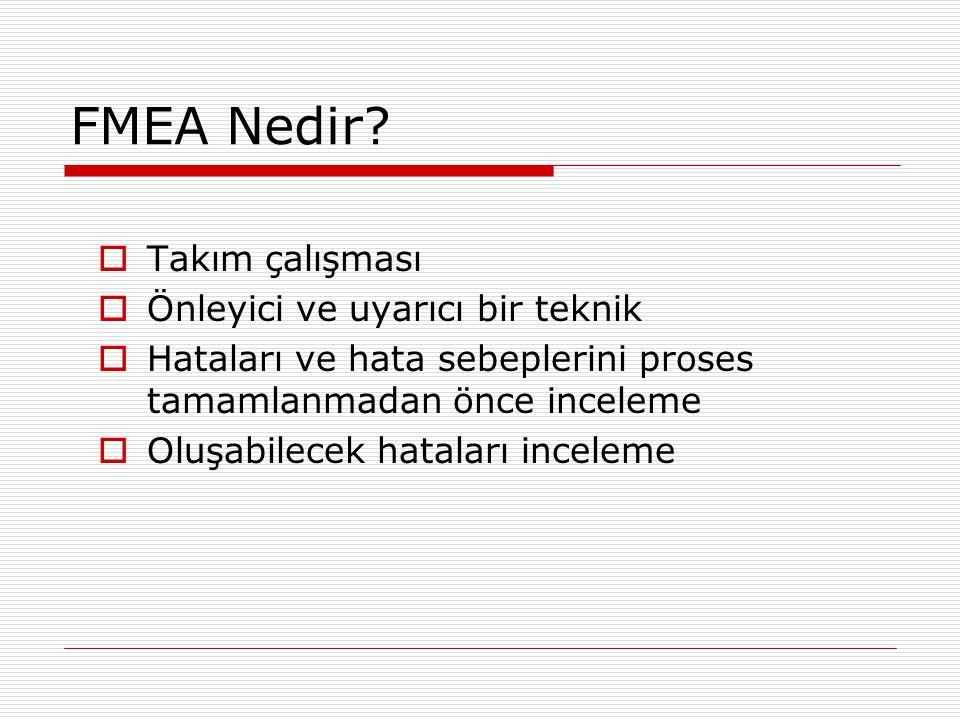 FMEA Nedir?  Takım çalışması  Önleyici ve uyarıcı bir teknik  Hataları ve hata sebeplerini proses tamamlanmadan önce inceleme  Oluşabilecek hatala