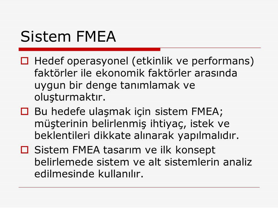 Sistem FMEA  Hedef operasyonel (etkinlik ve performans) faktörler ile ekonomik faktörler arasında uygun bir denge tanımlamak ve oluşturmaktır.  Bu h