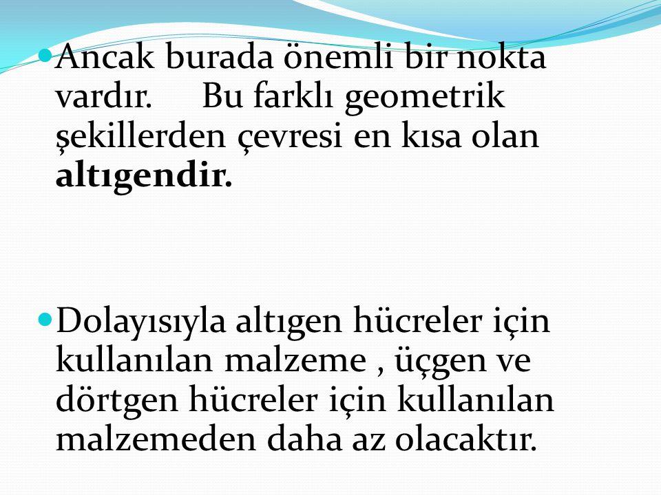 KAYNAKLAR : Ege Üniversitesi Ziraat Fakültesi Zootekni Bölümü, Hayvansal Üretim 39-40: 120-127 (1999) Banu Tolon www.genbilim.com www.belgeseli.org www.aricilik.gov.tr