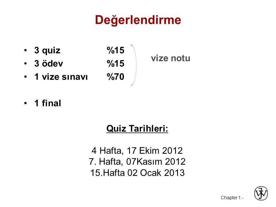 Chapter 1 - Değerlendirme 3 quiz%15 3 ödev%15 1 vize sınavı%70 1 final vize notu Quiz Tarihleri: 4 Hafta, 17 Ekim 2012 7. Hafta, 07Kasım 2012 15.Hafta