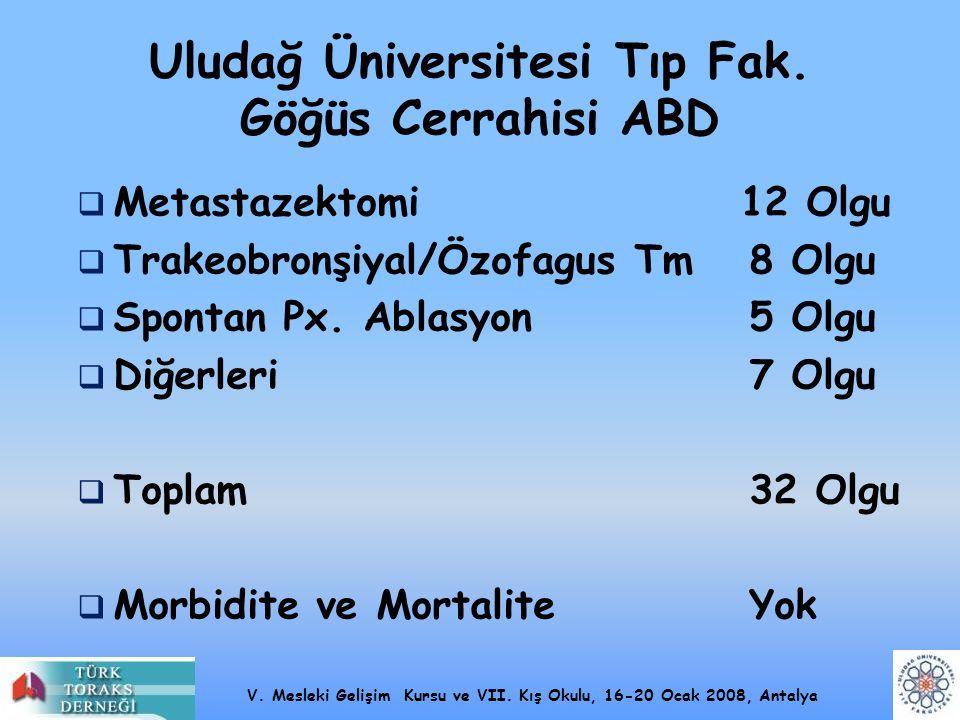 V. Mesleki Gelişim Kursu ve VII. Kış Okulu, 16-20 Ocak 2008, Antalya Uludağ Üniversitesi Tıp Fak.