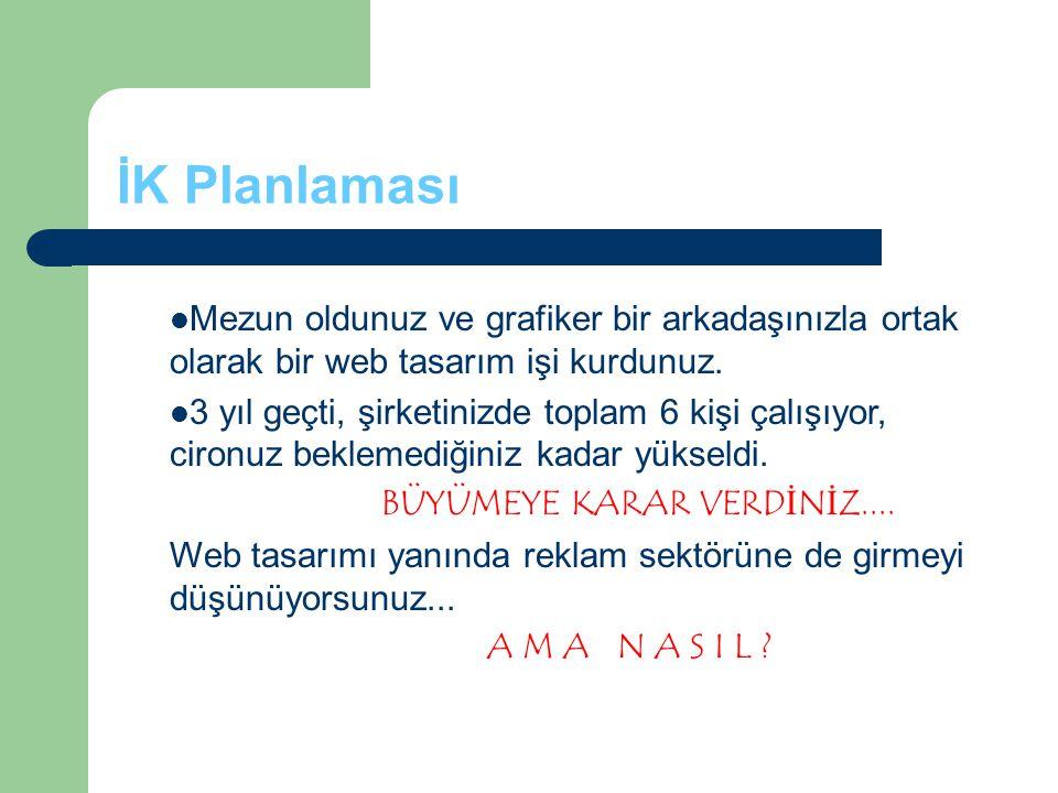 CORETECH vizyon Vizyonumuz, yurtiçinde ve yurtdışında ulaşılan başarılı konumu sürekli geliştirerek bilgi ve iletişim teknolojisi hizmetlerinde Türkiye'de en iyi olmak, ileri teknoloji bilgisi, dinamik ve yetkin kadrosuyla, girişimci, sağduyulu, müşteri odaklı yaklaşımıyla mükemmel hizmet şirketi olmak tır.