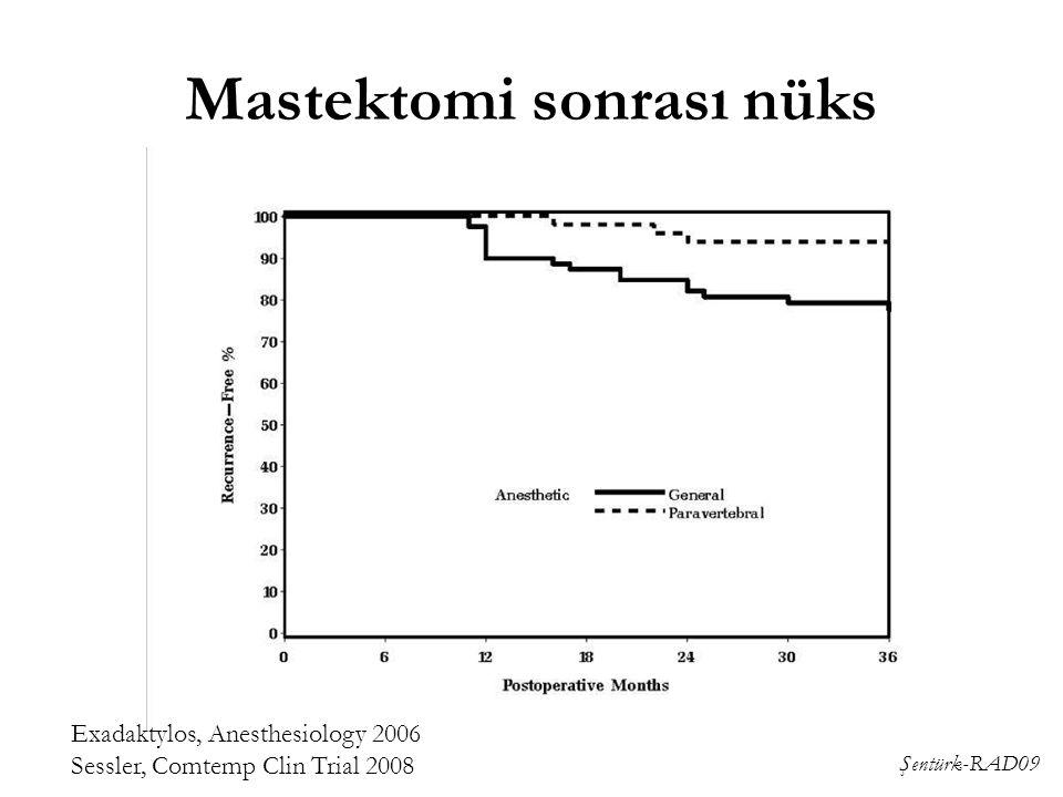 Mastektomi sonrası nüks Exadaktylos, Anesthesiology 2006 Sessler, Comtemp Clin Trial 2008