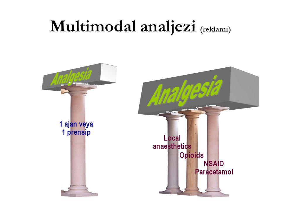 Multimodal analjezi (reklamı) Local anaesthetics Opioids NSAID Paracetamol 1 ajan veya 1 prensip