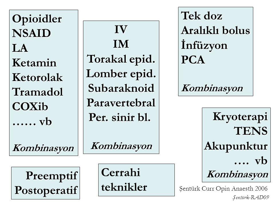 Şentürk-RAD09 OpioidlerNSAIDLAKetaminKetorolakTramadolCOXib …… vb Kombinasyon IVIM Torakal epid. Lomber epid. SubaraknoidParavertebral Per. sinir bl.