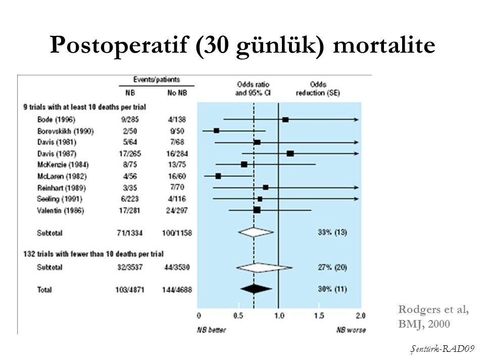 Şentürk-RAD09 Postoperatif (30 günlük) mortalite Rodgers et al, BMJ, 2000