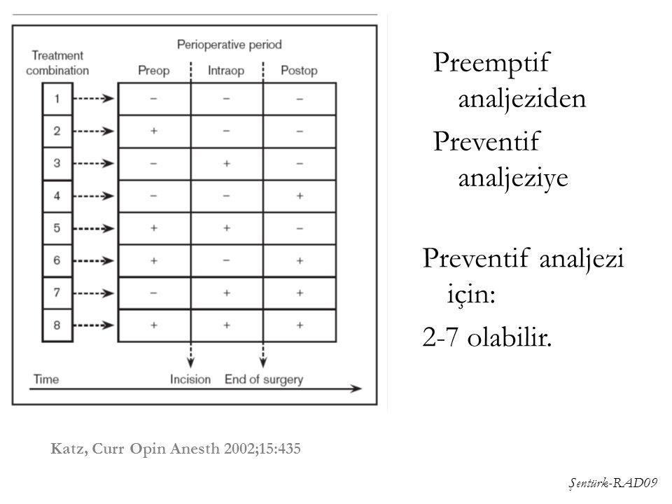 Şentürk-RAD09 Katz, Curr Opin Anesth 2002;15:435 Preventif analjezi için: 2-7 olabilir. Preemptif analjeziden Preventif analjeziye