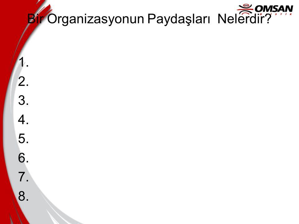 Bir Organizasyonun Paydaşları Nelerdir? 1. 2. 3. 4. 5. 6. 7. 8.