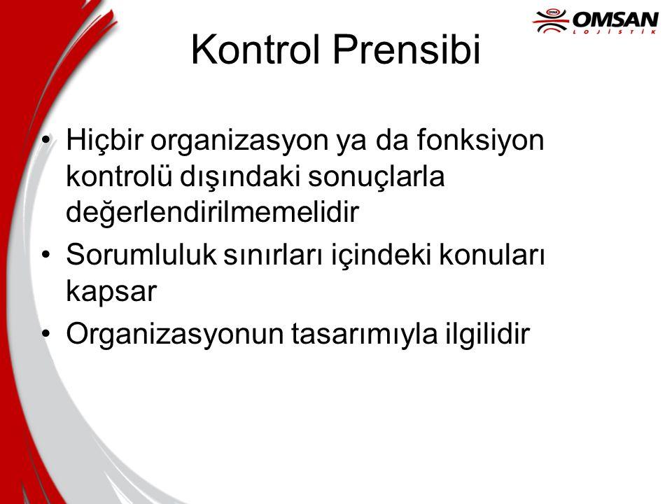 Kontrol Prensibi Hiçbir organizasyon ya da fonksiyon kontrolü dışındaki sonuçlarla değerlendirilmemelidir Sorumluluk sınırları içindeki konuları kapsa