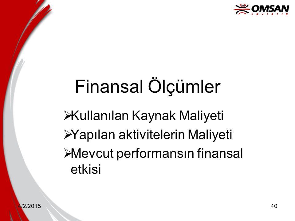 4/2/201540 Finansal Ölçümler  Kullanılan Kaynak Maliyeti  Yapılan aktivitelerin Maliyeti  Mevcut performansın finansal etkisi