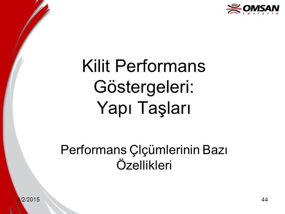 4/2/201544 Kilit Performans Göstergeleri: Yapı Taşları Performans Çlçümlerinin Bazı Özellikleri