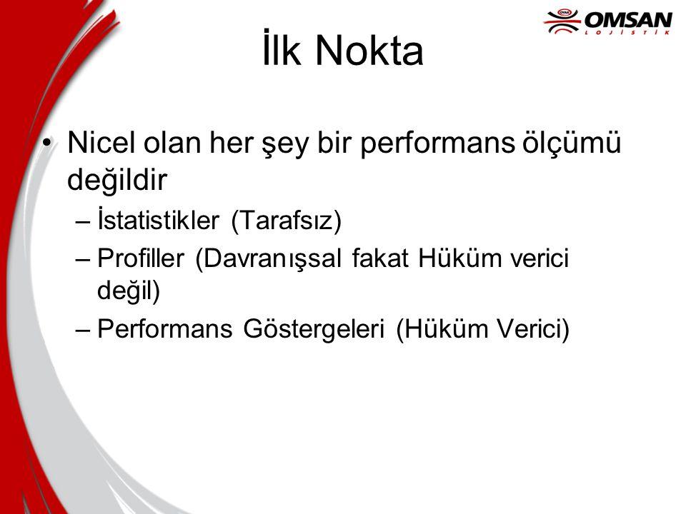 İlk Nokta Nicel olan her şey bir performans ölçümü değildir –İstatistikler (Tarafsız) –Profiller (Davranışsal fakat Hüküm verici değil) –Performans Gö