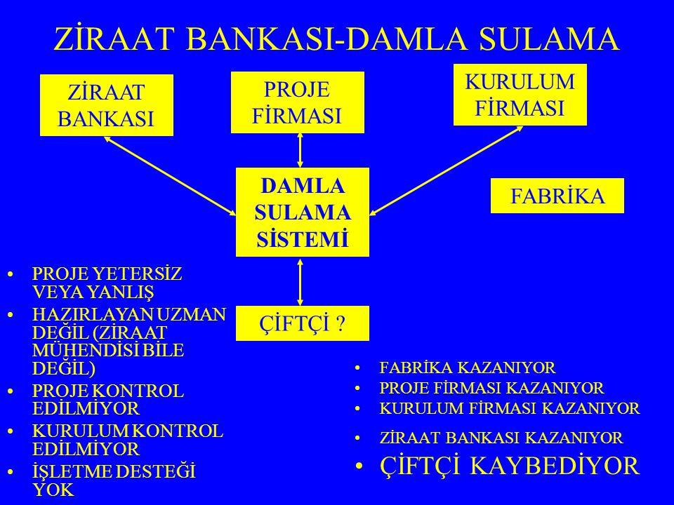ZİRAAT BANKASI-DAMLA SULAMA FABRİKA KAZANIYOR PROJE FİRMASI KAZANIYOR KURULUM FİRMASI KAZANIYOR ZİRAAT BANKASI KAZANIYOR ÇİFTÇİ KAYBEDİYOR ZİRAAT BANK