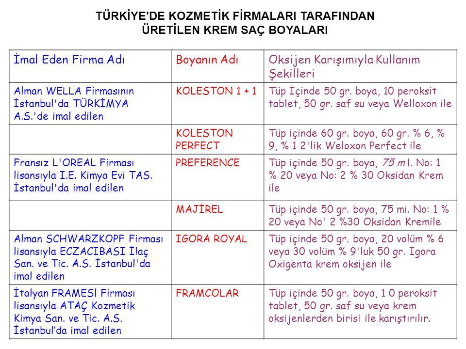 TÜRKİYE DE KOZMETİK FİRMALARI TARAFINDAN ÜRETİLEN KREM SAÇ BOYALARI İmal Eden Firma AdıBoyanın AdıOksijen Karışımıyla Kullanım Şekilleri Alman WELLA Firmasının İstanbul da TÜRKİMYA A.S. de imal edilen KOLESTON 1 + 1Tüp İçinde 50 gr.