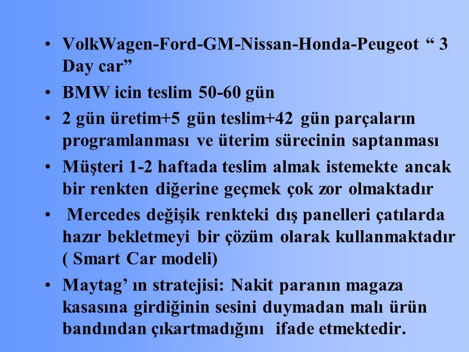 VolkWagen-Ford-GM-Nissan-Honda-Peugeot 3 Day car BMW icin teslim 50-60 gün 2 gün üretim+5 gün teslim+42 gün parçaların programlanması ve üterim sürecinin saptanması Müşteri 1-2 haftada teslim almak istemekte ancak bir renkten diğerine geçmek çok zor olmaktadır Mercedes değişik renkteki dış panelleri çatılarda hazır bekletmeyi bir çözüm olarak kullanmaktadır ( Smart Car modeli) Maytag' ın stratejisi: Nakit paranın magaza kasasına girdiğinin sesini duymadan malı ürün bandından çıkartmadığını ifade etmektedir.