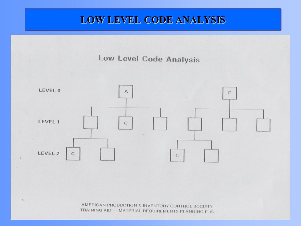 LOW LEVEL CODE ANALYSIS