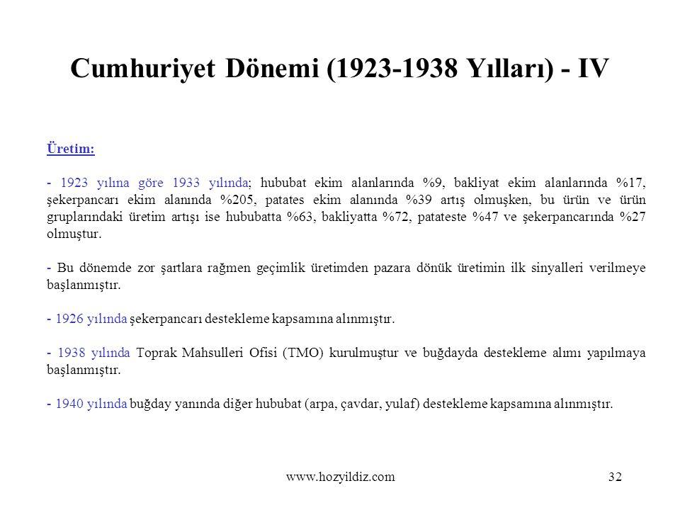 Cumhuriyet Dönemi (1923-1938 Yılları) - IV Üretim: - 1923 yılına göre 1933 yılında; hububat ekim alanlarında %9, bakliyat ekim alanlarında %17, şekerp