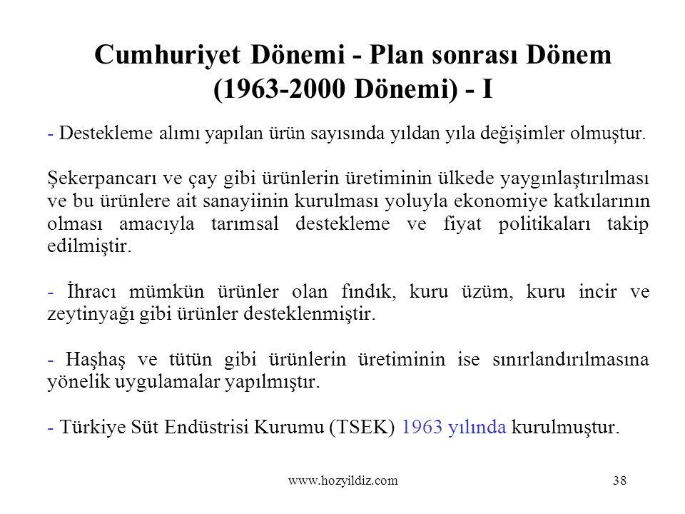 Cumhuriyet Dönemi - Plan sonrası Dönem (1963-2000 Dönemi) - I - Destekleme alımı yapılan ürün sayısında yıldan yıla değişimler olmuştur. Şekerpancarı