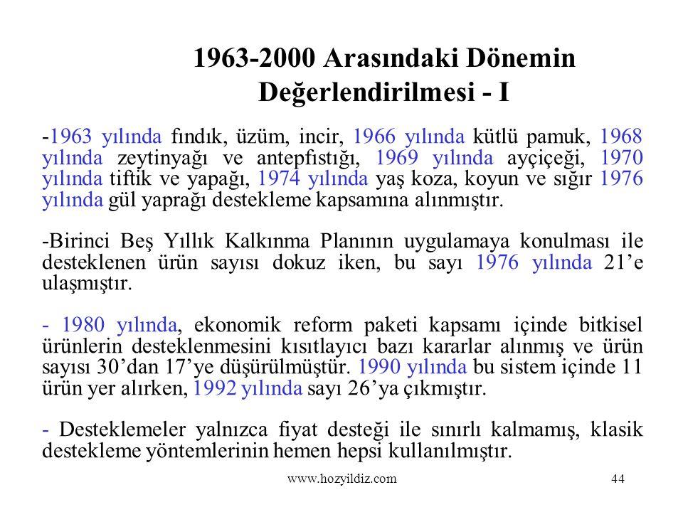 1963-2000 Arasındaki Dönemin Değerlendirilmesi - I -1963 yılında fındık, üzüm, incir, 1966 yılında kütlü pamuk, 1968 yılında zeytinyağı ve antepfıstığ