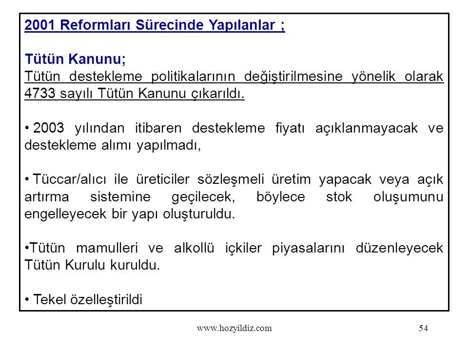 54 2001 Reformları Sürecinde Yapılanlar ; Tütün Kanunu; Tütün destekleme politikalarının değiştirilmesine yönelik olarak 4733 sayılı Tütün Kanunu çıka