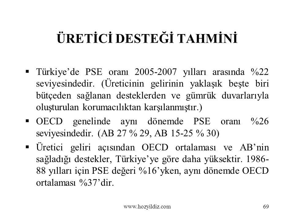 69 ÜRETİCİ DESTEĞİ TAHMİNİ  Türkiye'de PSE oranı 2005-2007 yılları arasında %22 seviyesindedir. (Üreticinin gelirinin yaklaşık beşte biri bütçeden sa