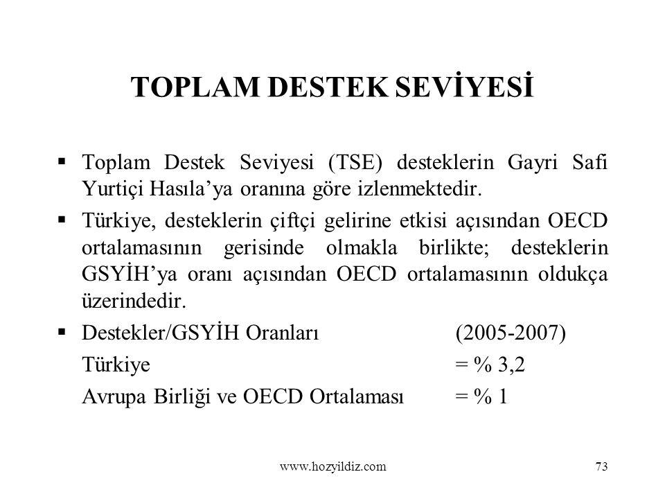 73 TOPLAM DESTEK SEVİYESİ  Toplam Destek Seviyesi (TSE) desteklerin Gayri Safi Yurtiçi Hasıla'ya oranına göre izlenmektedir.  Türkiye, desteklerin ç