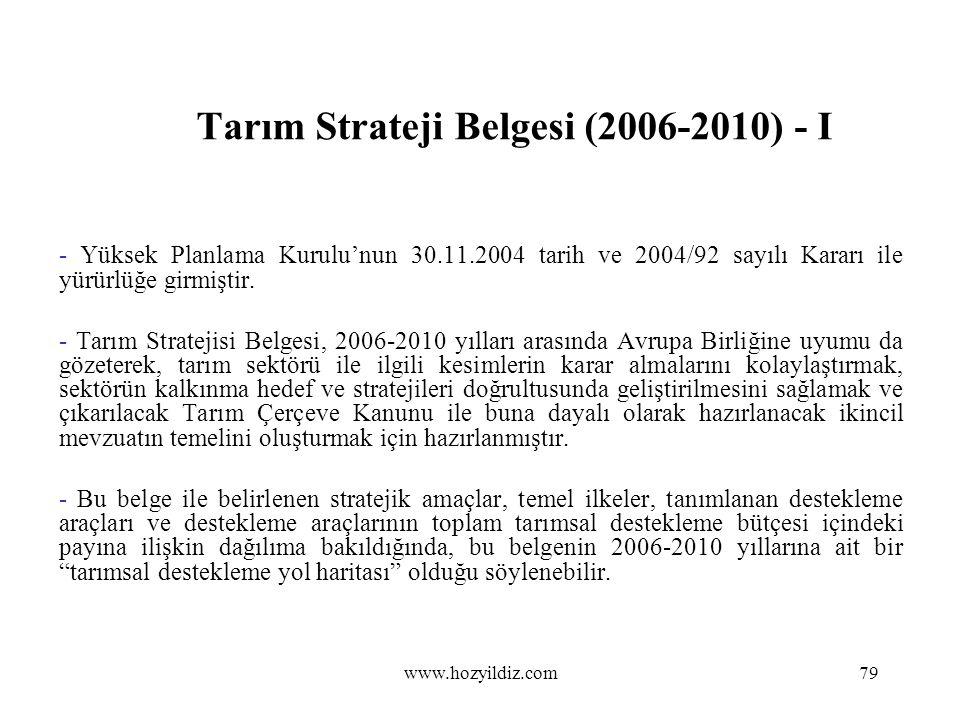 Tarım Strateji Belgesi (2006-2010) - I - Yüksek Planlama Kurulu'nun 30.11.2004 tarih ve 2004/92 sayılı Kararı ile yürürlüğe girmiştir. - Tarım Stratej