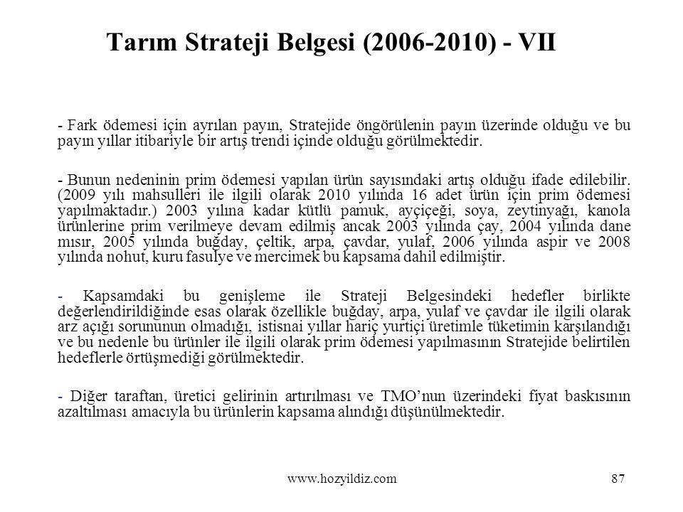 Tarım Strateji Belgesi (2006-2010) - VII - Fark ödemesi için ayrılan payın, Stratejide öngörülenin payın üzerinde olduğu ve bu payın yıllar itibariyle