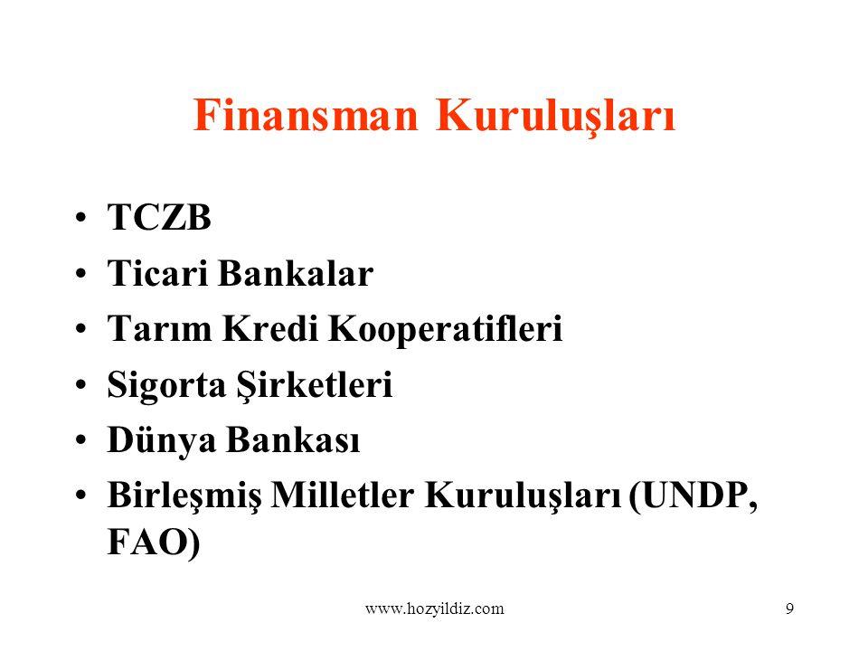 9 Finansman Kuruluşları TCZB Ticari Bankalar Tarım Kredi Kooperatifleri Sigorta Şirketleri Dünya Bankası Birleşmiş Milletler Kuruluşları (UNDP, FAO) w