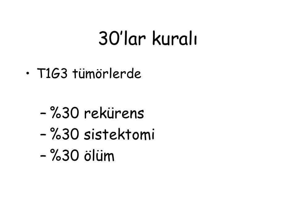 30'lar kuralı T1G3 tümörlerde –%30 rekürens –%30 sistektomi –%30 ölüm