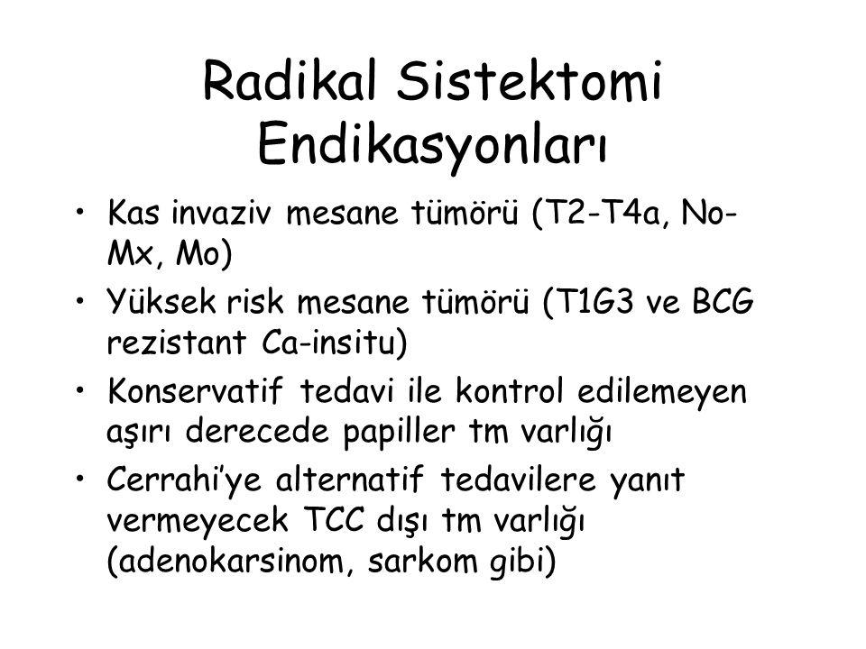 Radikal Sistektomi Endikasyonları Kas invaziv mesane tümörü (T2-T4a, No- Mx, Mo) Yüksek risk mesane tümörü (T1G3 ve BCG rezistant Ca-insitu) Konservatif tedavi ile kontrol edilemeyen aşırı derecede papiller tm varlığı Cerrahi'ye alternatif tedavilere yanıt vermeyecek TCC dışı tm varlığı (adenokarsinom, sarkom gibi)
