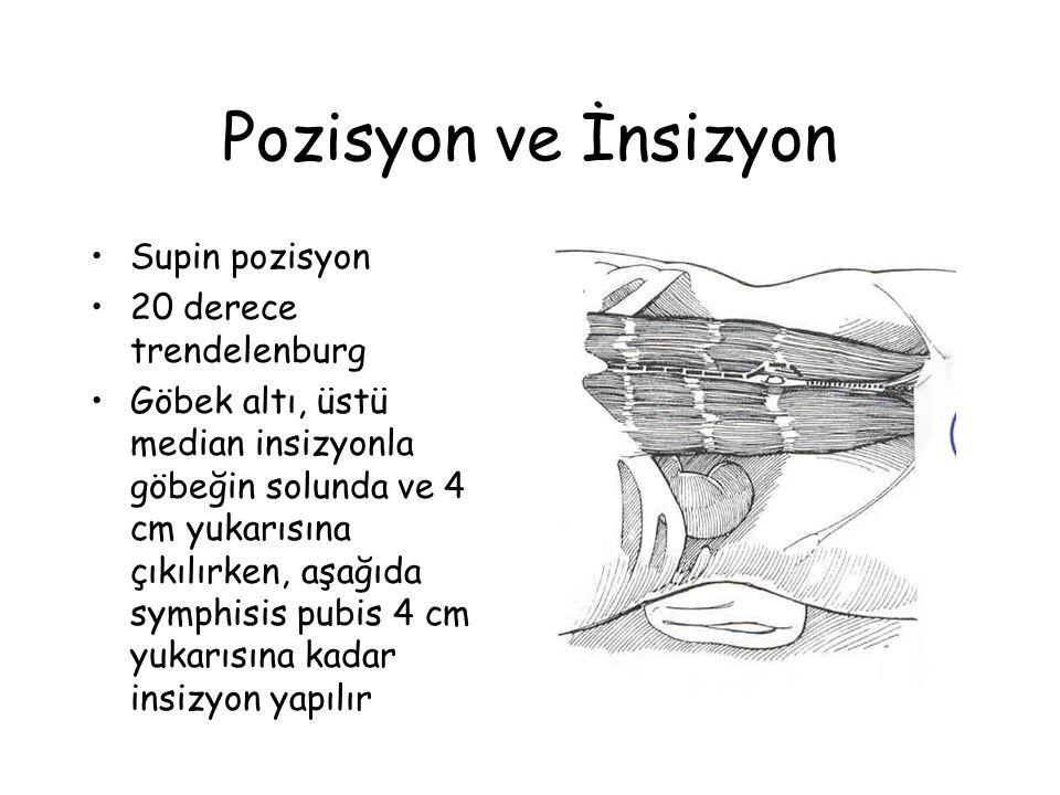 Pozisyon ve İnsizyon Supin pozisyon 20 derece trendelenburg Göbek altı, üstü median insizyonla göbeğin solunda ve 4 cm yukarısına çıkılırken, aşağıda symphisis pubis 4 cm yukarısına kadar insizyon yapılır