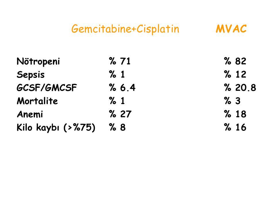 Gemcitabine+Cisplatin MVAC Nötropeni% 71% 82 Sepsis% 1% 12 GCSF/GMCSF% 6.4% 20.8 Mortalite% 1% 3 Anemi% 27% 18 Kilo kaybı (>%75)% 8% 16