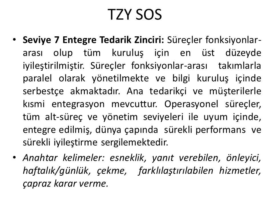 TZY SOS Seviye 7 Entegre Tedarik Zinciri: Süreçler fonksiyonlar- arası olup tüm kuruluş için en üst düzeyde iyileştirilmiştir. Süreçler fonksiyonlar-a