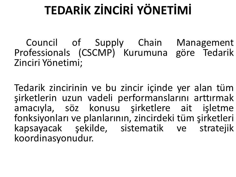 TEDARİK ZİNCİRİ YÖNETİMİ Council of Supply Chain Management Professionals (CSCMP) Kurumuna göre Tedarik Zinciri Yönetimi; Tedarik zincirinin ve bu zin