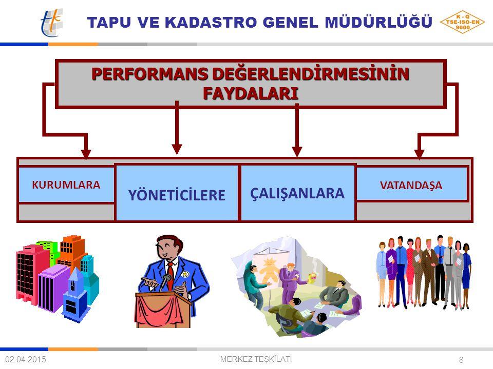TAPU VE KADASTRO GENEL MÜDÜRLÜĞÜ 9 02.04.2015 MERKEZ TEŞKİLATI LİDER YÖNETİCİ AÇISINDAN, Ödüllendirilecek yüksek performanslı çalışanlar ile teşvik edilecek performansı düşük çalışanları tespiti kolaylaşacak,Ödüllendirilecek yüksek performanslı çalışanlar ile teşvik edilecek performansı düşük çalışanları tespiti kolaylaşacak, Çalışanları ile ilişkilerini ve iletişimlerini güçlendirecek,Çalışanları ile ilişkilerini ve iletişimlerini güçlendirecek, Bireysel verimliliği arttıracak,Bireysel verimliliği arttıracak, Kendi performanslarını değerlendirmelerine yardımcı olacaktır.Kendi performanslarını değerlendirmelerine yardımcı olacaktır.