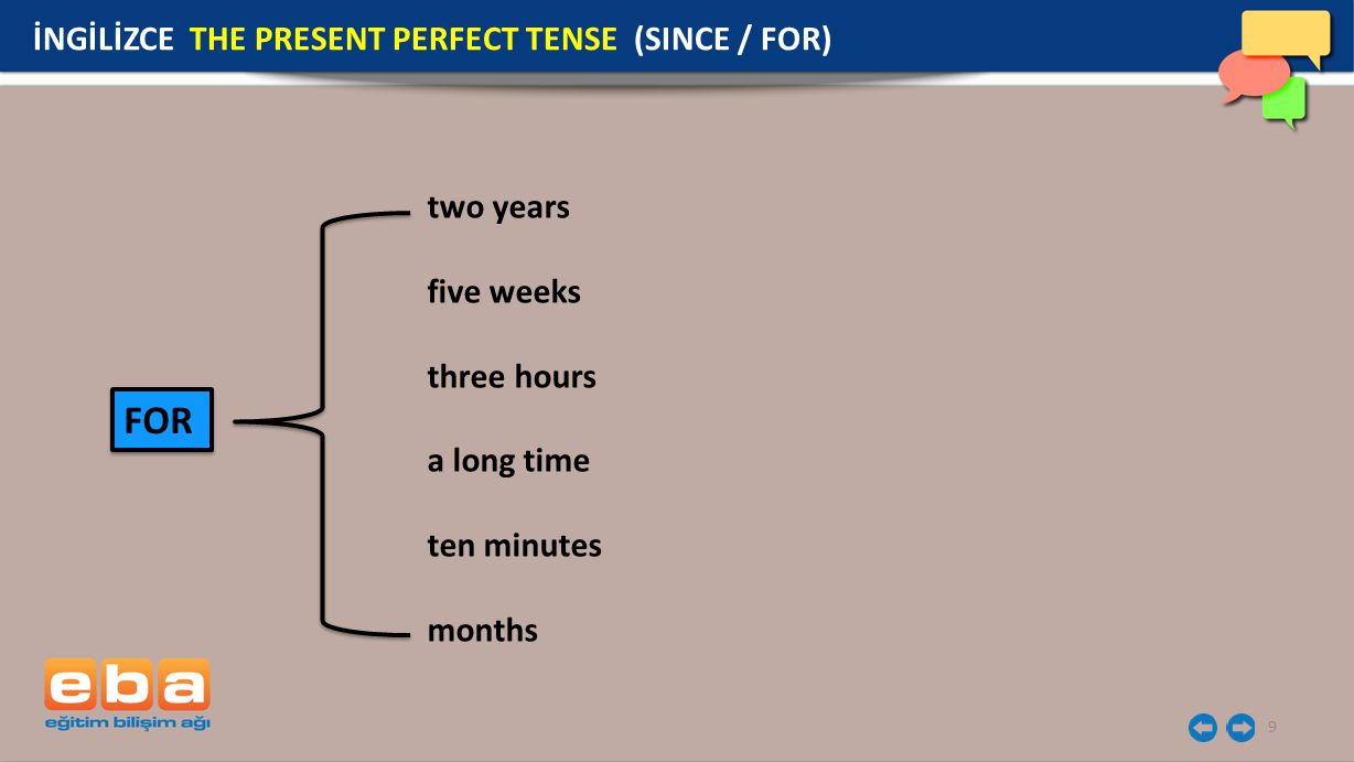 10 İNGİLİZCE THE PRESENT PERFECT TENSE (SINCE / FOR) -How long has Joe talked on the phone.