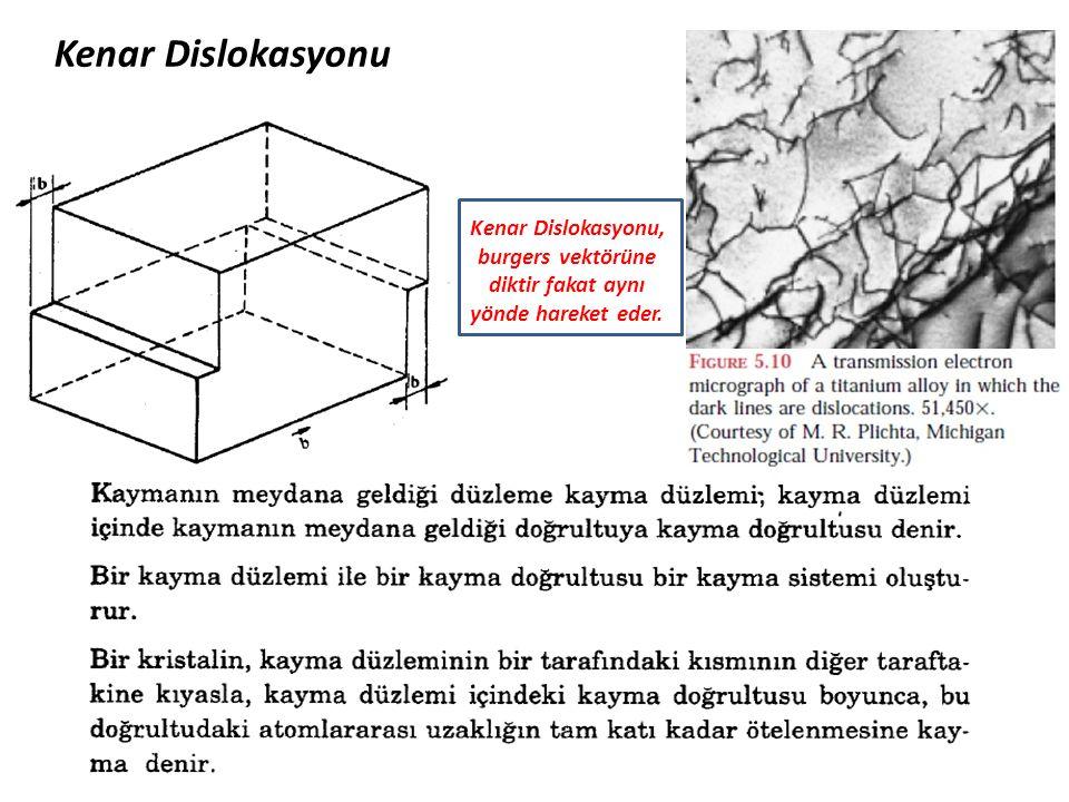 Kenar Dislokasyonu, burgers vektörüne diktir fakat aynı yönde hareket eder.